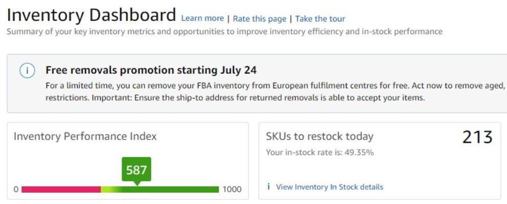 Amazon IPI dashboard