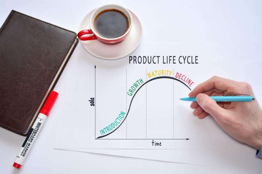 Amazon Product Lifecycle