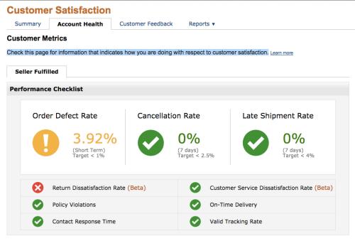 Amazon seller metrics