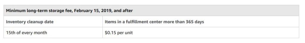 minimum long-term storage fees