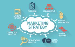 Advanced marketing strategy