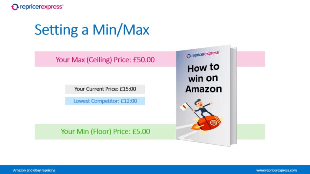 Setting Amazon min max