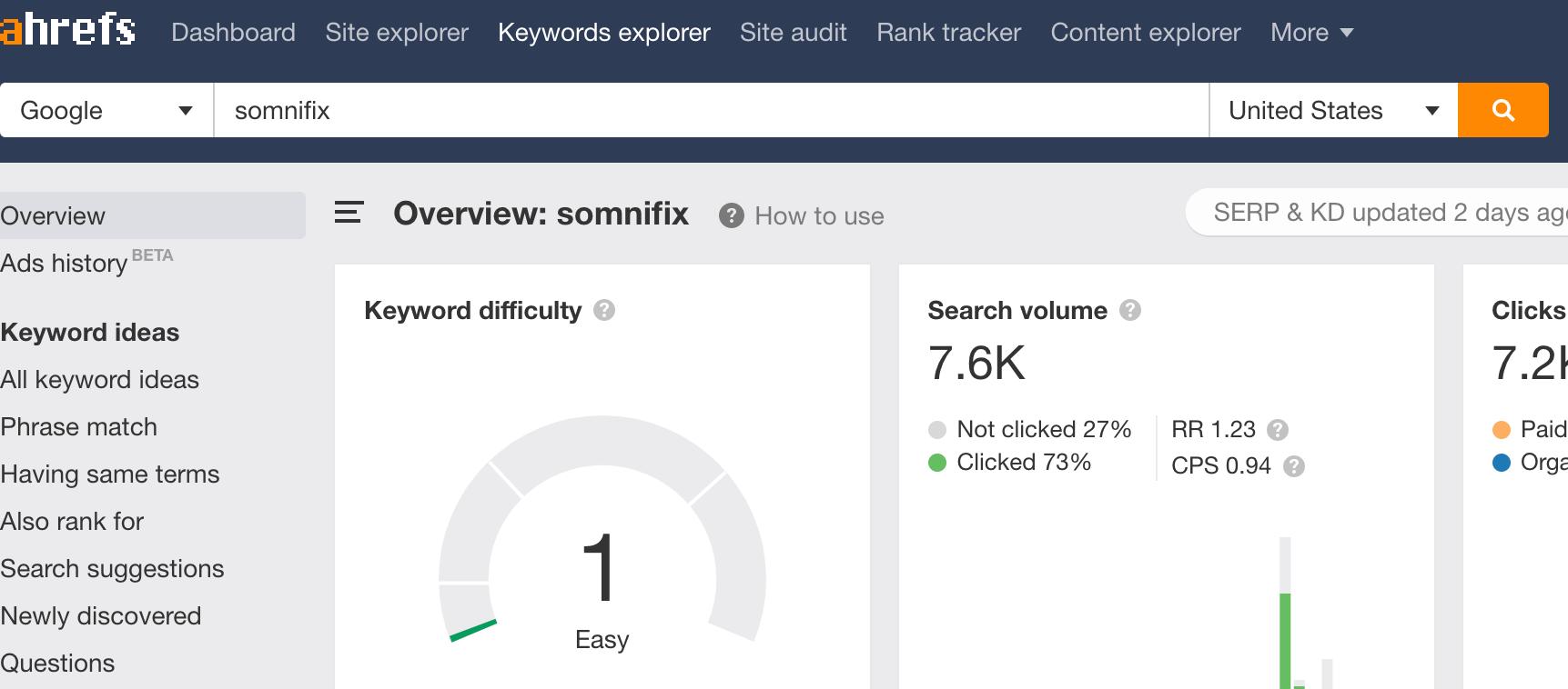 Somnifix Google