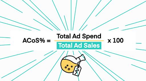 Amazon ACoS Sales