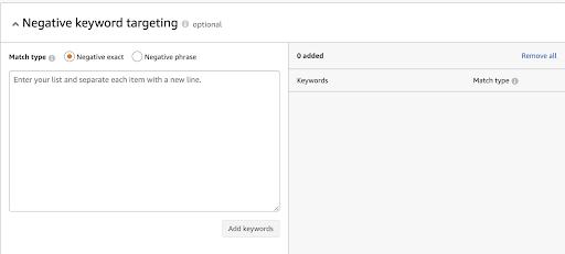 Negative Keyword Targeting
